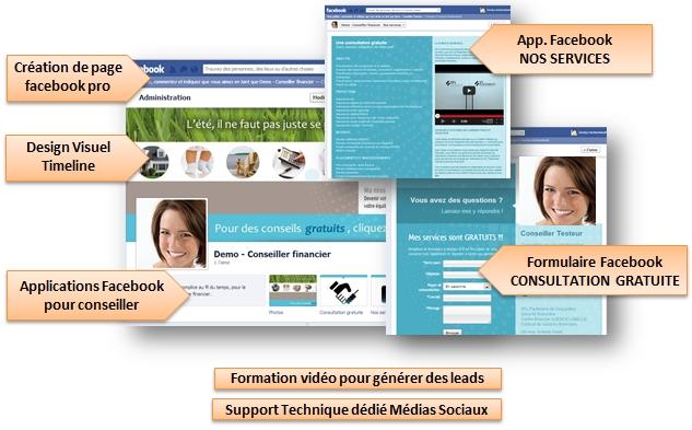 Image Stratégie facebook ID-3 technologies